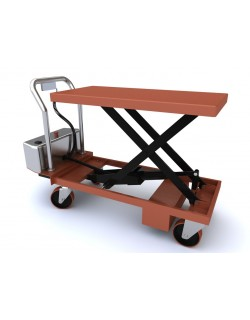 Battery scissor lifts
